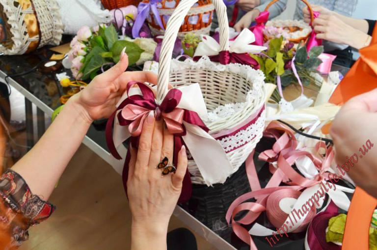 Декор Великоднього кошика 33 фото-ідеї (1)